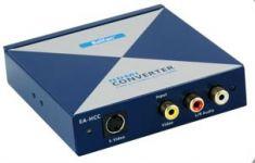 Belfan EA-HCC, S-Video/Composite naar HDMI 720p Converter & Scaler, EU 230V - 16000